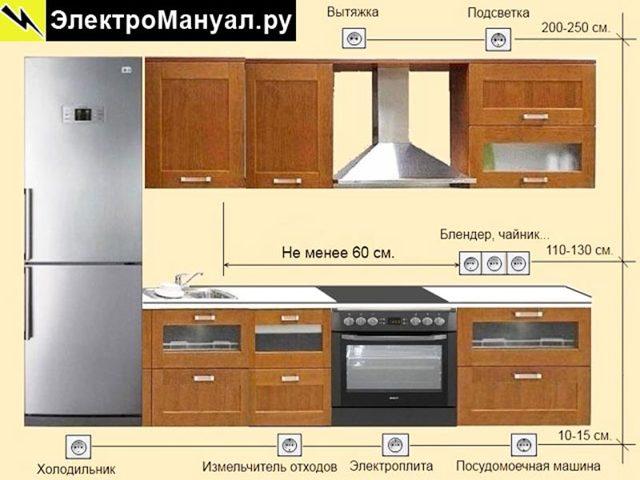 Как подключить вытяжку на кухне - монтаж вытяжки и правильное подключение к электричеству