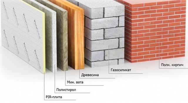 pir плиты – современный термоизоляционный материал нового поколения, виды и цена
