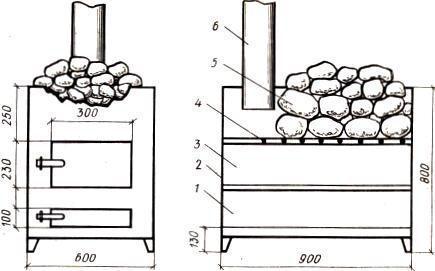 Банные печи своими руками - пошаговая инструкция