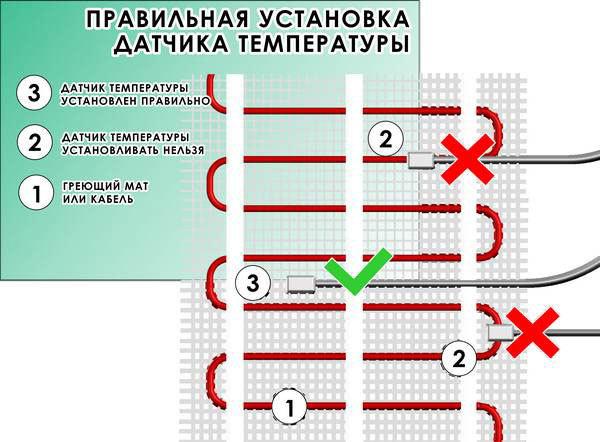 Как подключить теплый пол к терморегулятору - пошаговая инструкция и схема для подключения