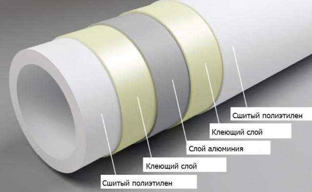 Монтаж пропиленовых труб своими руками - пошаговая инструкция