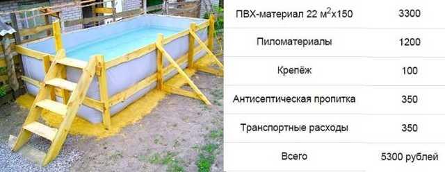 Деревянная терраса вокруг бассейна своими руками - поэтапное руководство