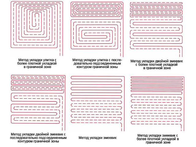 Как рассчитать теплый пол электрический - пошаговое руководство