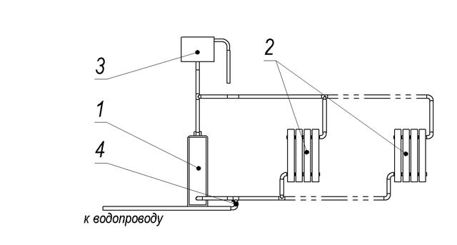 Электродный котел своими руками - инструкция
