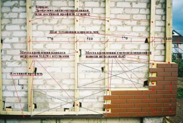 Панели фасадные для наружной отделки стен - монтаж своими руками