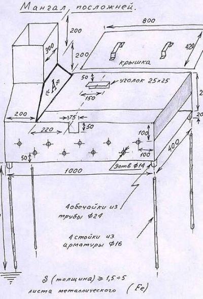 Мангал своими руками из металла - фото инструкции и чертежи: ТОП-15 сварочных аппаратов