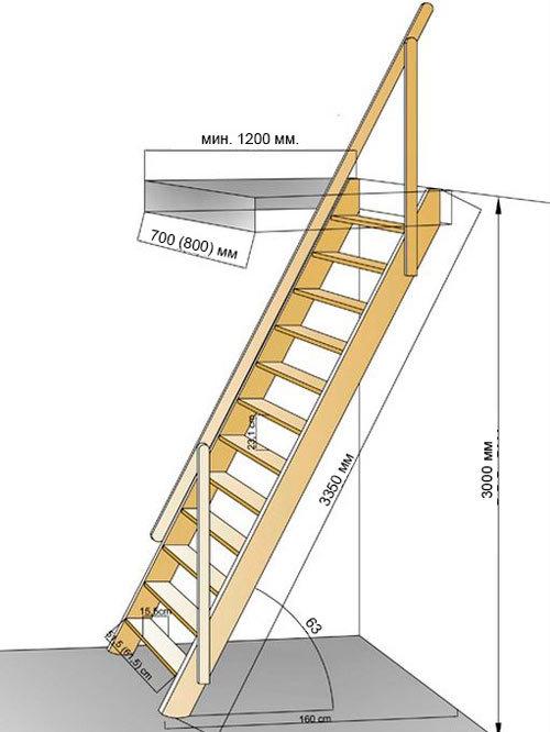 Лестница раскладная на чердак своими руками - делаем пошагово